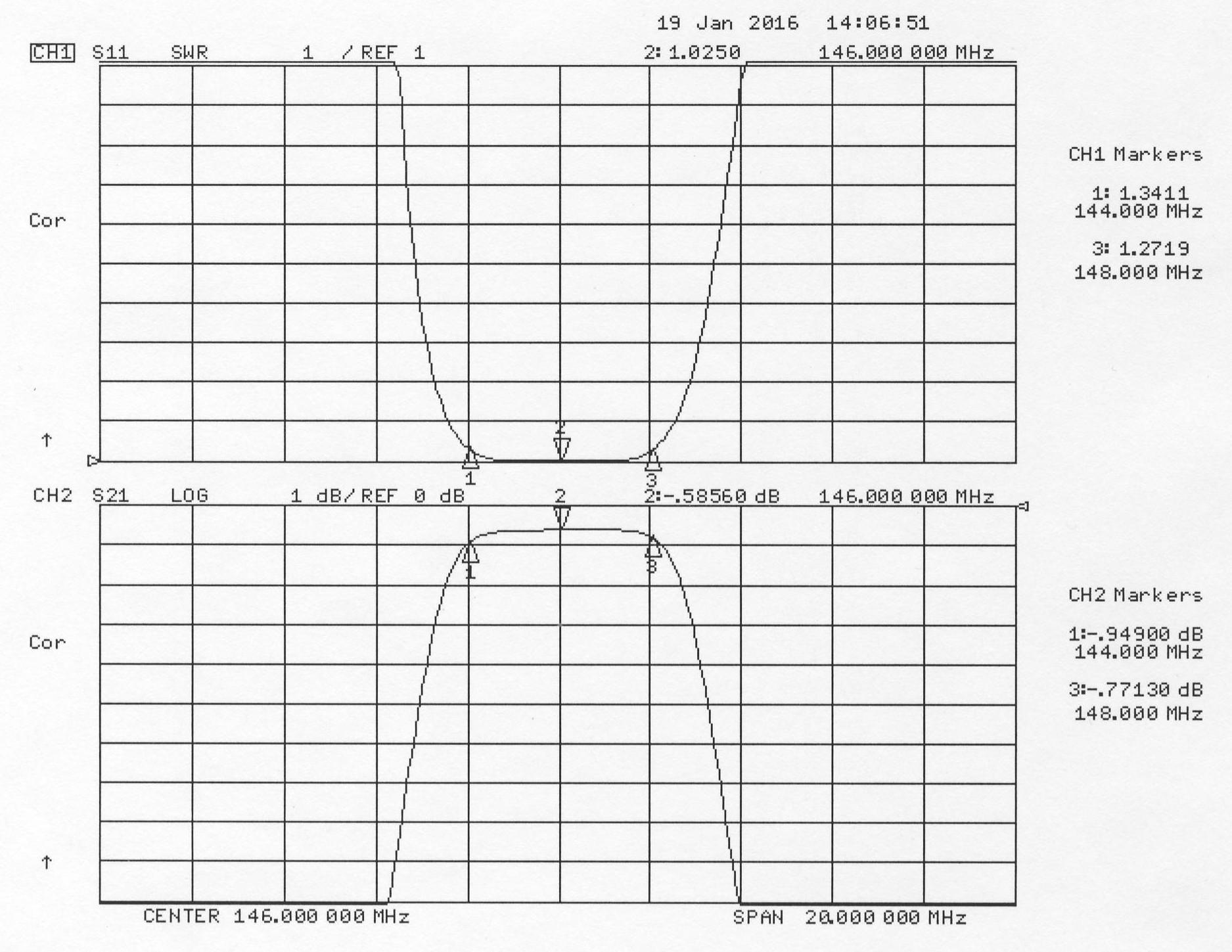 2 Meter Bandpass Filter